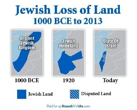 Vanishing Israel?