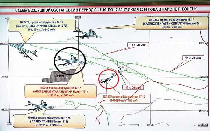 rus-MH17areaplanes