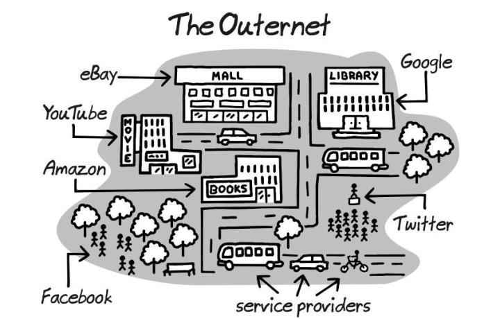 The Outernet – The Greanville Post