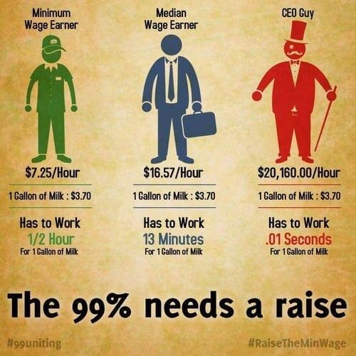 99%needs aRaise