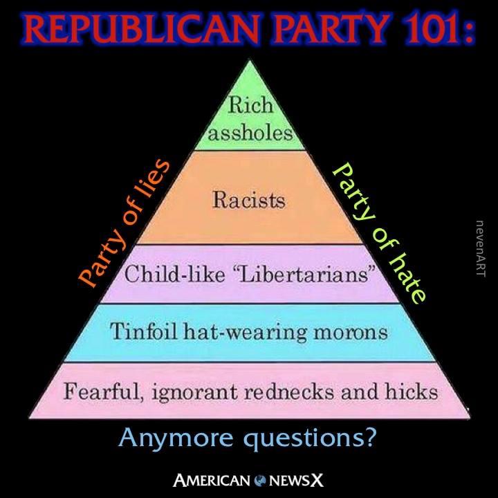 republicansDiagram
