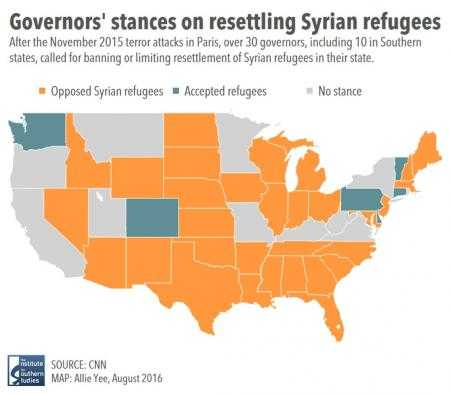 Governor's stances on refugees